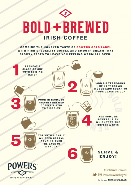POWERS-HOT-DRINKS-CAMPAIGN-RECIPE-CARD-A5-IRISH-COFFEE-RECIPE.png