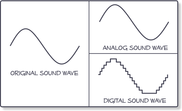 Analog-Digital%20frequency%20examples.png
